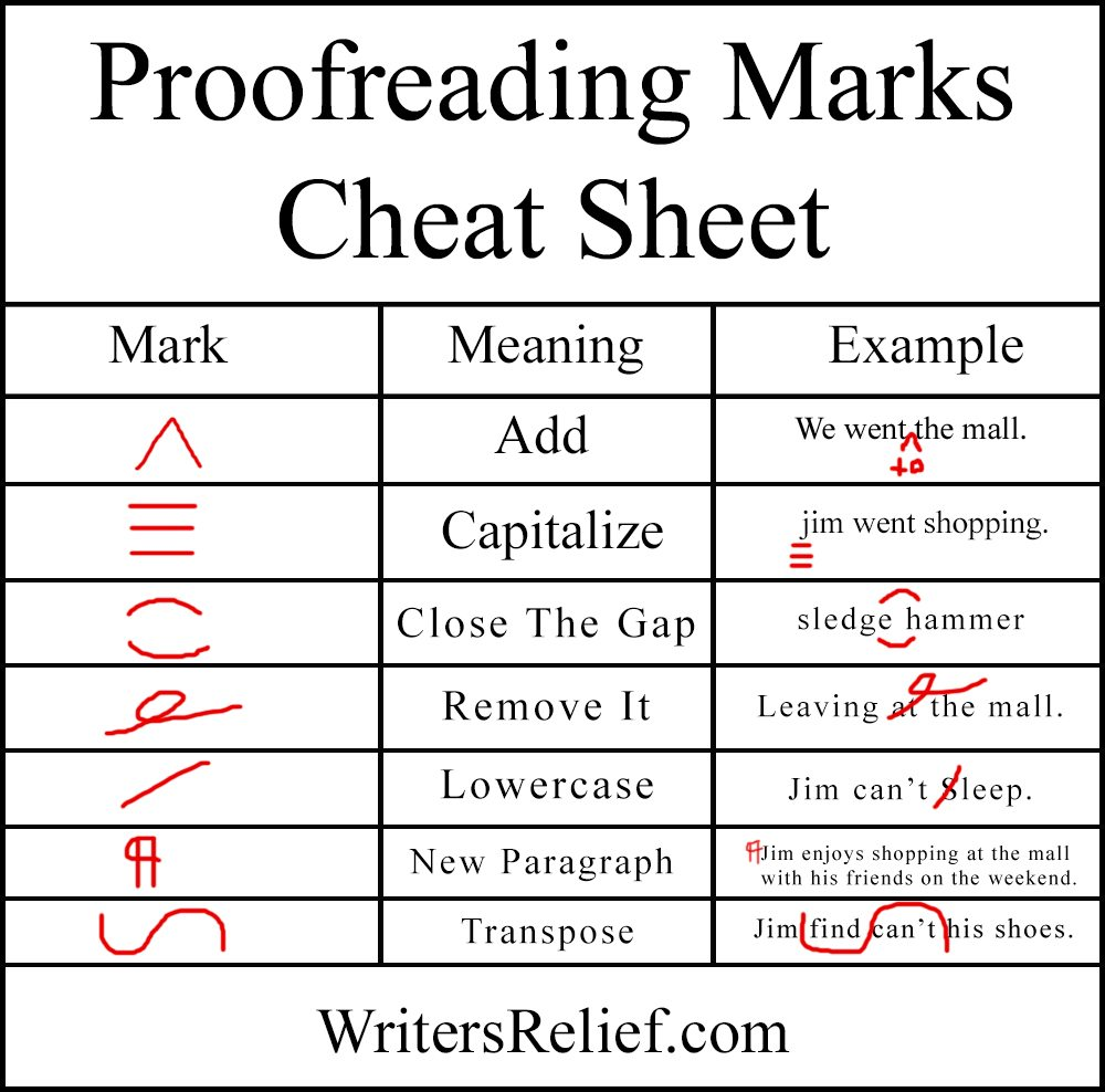 lowercase proofreading mark